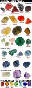 chakra stone