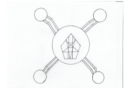 dastur-pentagram